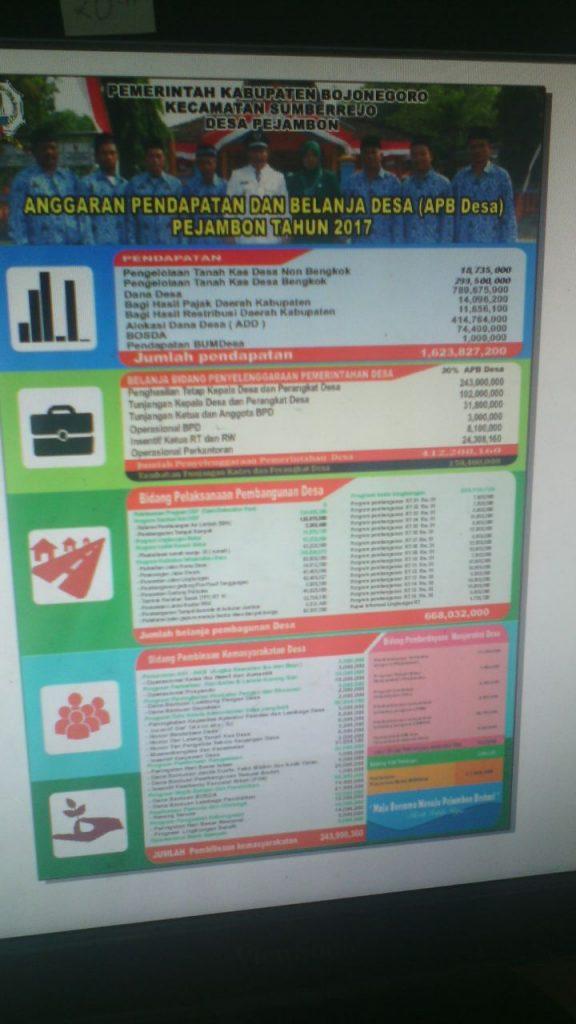 Banner Transparansi Anggaran
