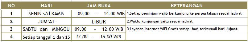 Jadwal layanan